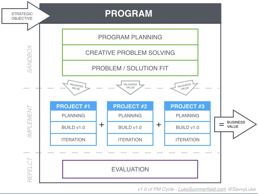 pm-process.jpg